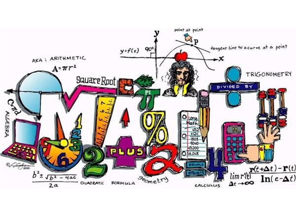Image result for 7th grade math art