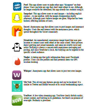 Counseling - 9th Grade / Be Informed: Popular Social Media Apps